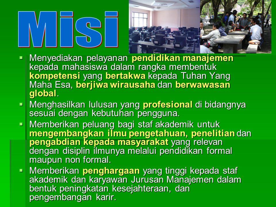 Struktur Organisasi Ketua Jurusan KPS S1KPS S2KPS S3 Direktur Lembaga Manajemen Ketua Lab.