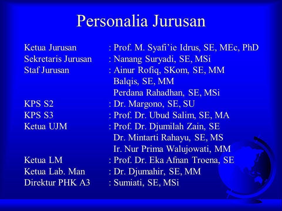 Personalia Jurusan Ketua Jurusan: Prof. M. Syafi'ie Idrus, SE, MEc, PhD Sekretaris Jurusan: Nanang Suryadi, SE, MSi Staf Jurusan: Ainur Rofiq, SKom, S