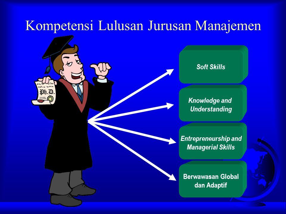 Kompetensi Lulusan Jurusan Manajemen Soft Skills Knowledge and Understanding Entrepreneurship and Managerial Skills Berwawasan Global dan Adaptif