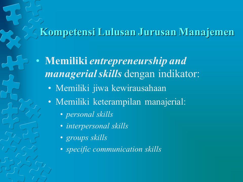 Kompetensi Lulusan Jurusan Manajemen Memiliki entrepreneurship and managerial skills dengan indikator: Memiliki jiwa kewirausahaan Memiliki keterampil
