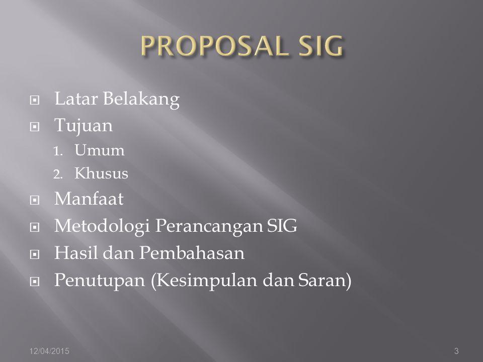  Latar Belakang  Tujuan 1. Umum 2. Khusus  Manfaat  Metodologi Perancangan SIG  Hasil dan Pembahasan  Penutupan (Kesimpulan dan Saran) 12/04/201