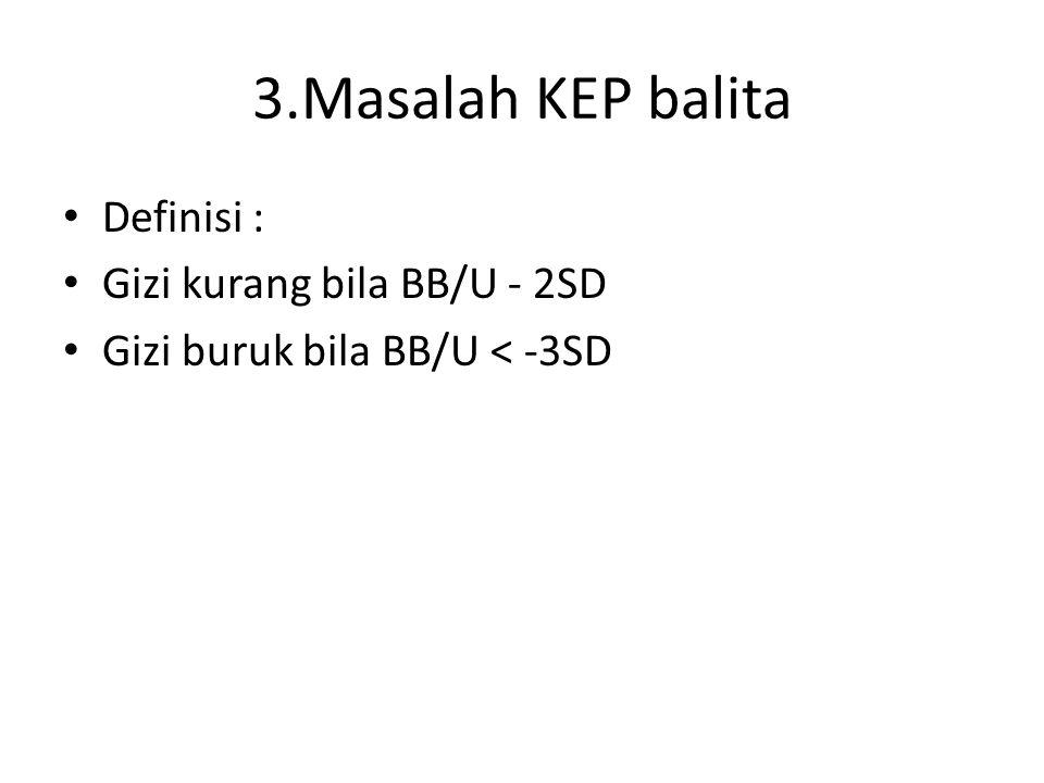 3.Masalah KEP balita Definisi : Gizi kurang bila BB/U - 2SD Gizi buruk bila BB/U < -3SD