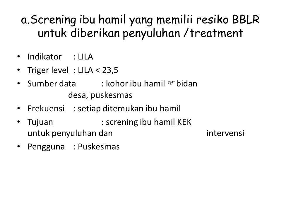 a.Screning ibu hamil yang memilii resiko BBLR untuk diberikan penyuluhan /treatment Indikator: LILA Triger level: LILA < 23,5 Sumber data: kohor ibu h