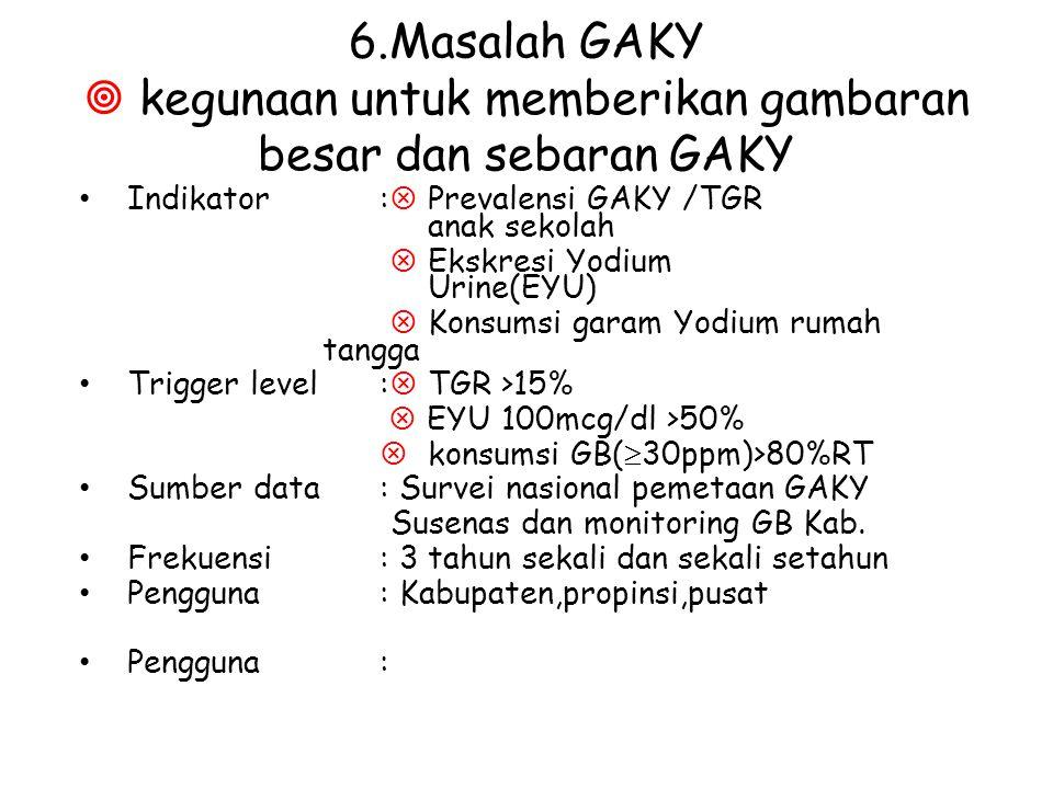 6.Masalah GAKY  kegunaan untuk memberikan gambaran besar dan sebaran GAKY Indikator:  Prevalensi GAKY /TGR anak sekolah  Ekskresi Yodium Urine(EYU)