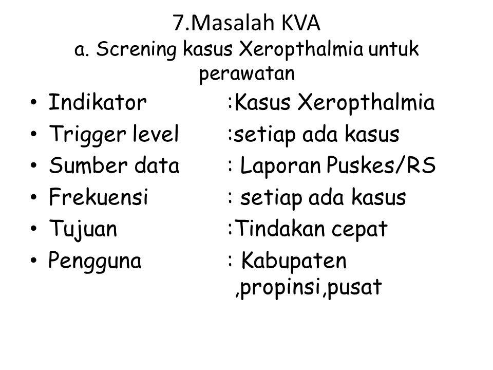 7.Masalah KVA a. Screning kasus Xeropthalmia untuk perawatan Indikator:Kasus Xeropthalmia Trigger level:setiap ada kasus Sumber data: Laporan Puskes/R