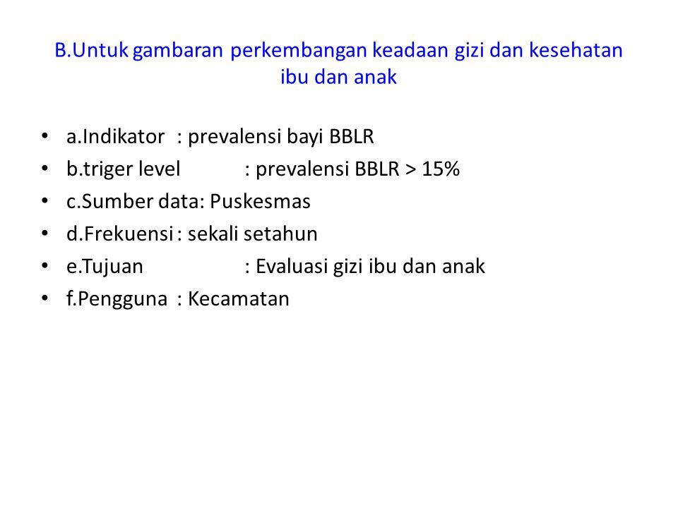 B.Untuk gambaran perkembangan keadaan gizi dan kesehatan ibu dan anak a.Indikator: prevalensi bayi BBLR b.triger level: prevalensi BBLR > 15% c.Sumber