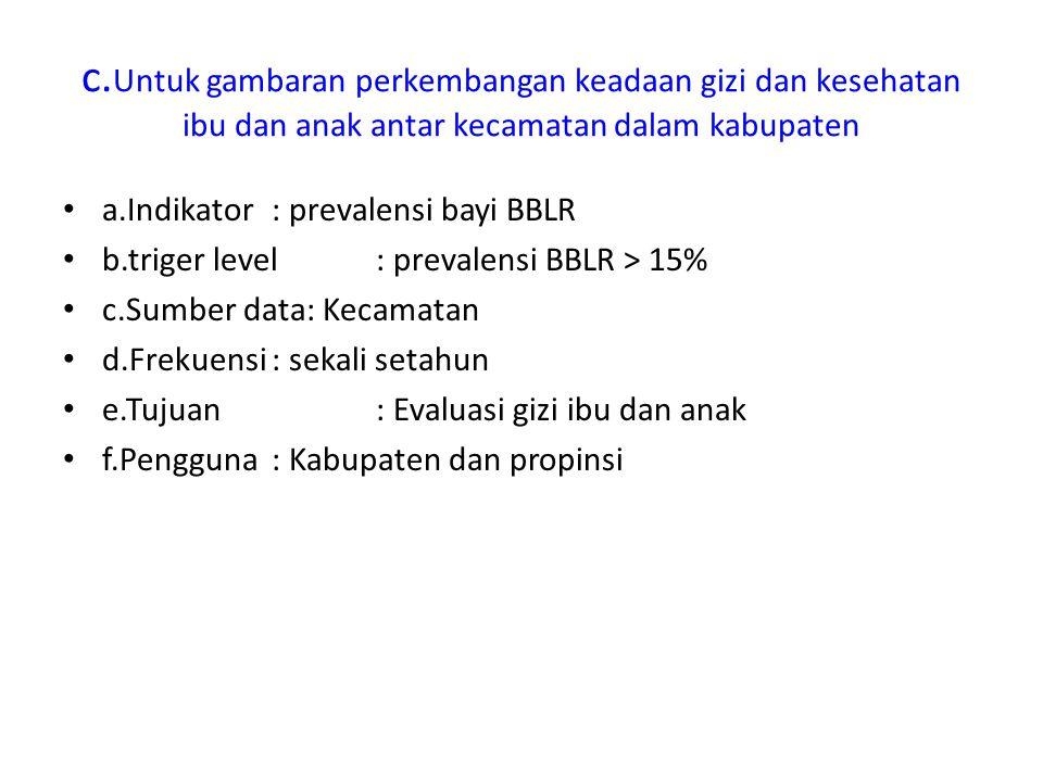 c. Untuk gambaran perkembangan keadaan gizi dan kesehatan ibu dan anak antar kecamatan dalam kabupaten a.Indikator: prevalensi bayi BBLR b.triger leve