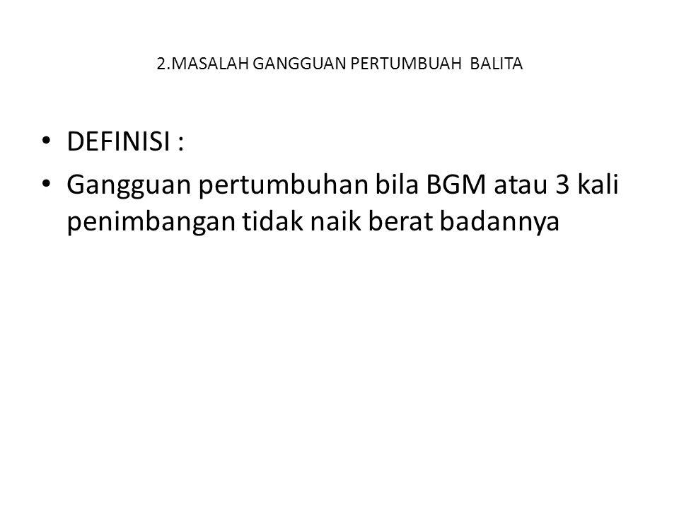 A.Screning balita untuk perawatan a.Indikator: pertumbuhan berat badan (SKDN) b.Cut-off: - BGM (BB/U < -3SD dan 3T c.Sumber data: Posyandu d.Frekuensi: sekali sebulan e.Tujuan: screning balita  rujukan f.Pengguna: Puskesmas