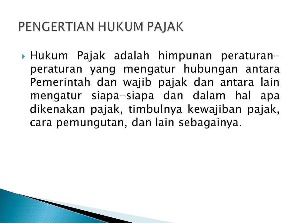 1.Apa yang dimaksud dengan Pajak dan Hukum Pajak .