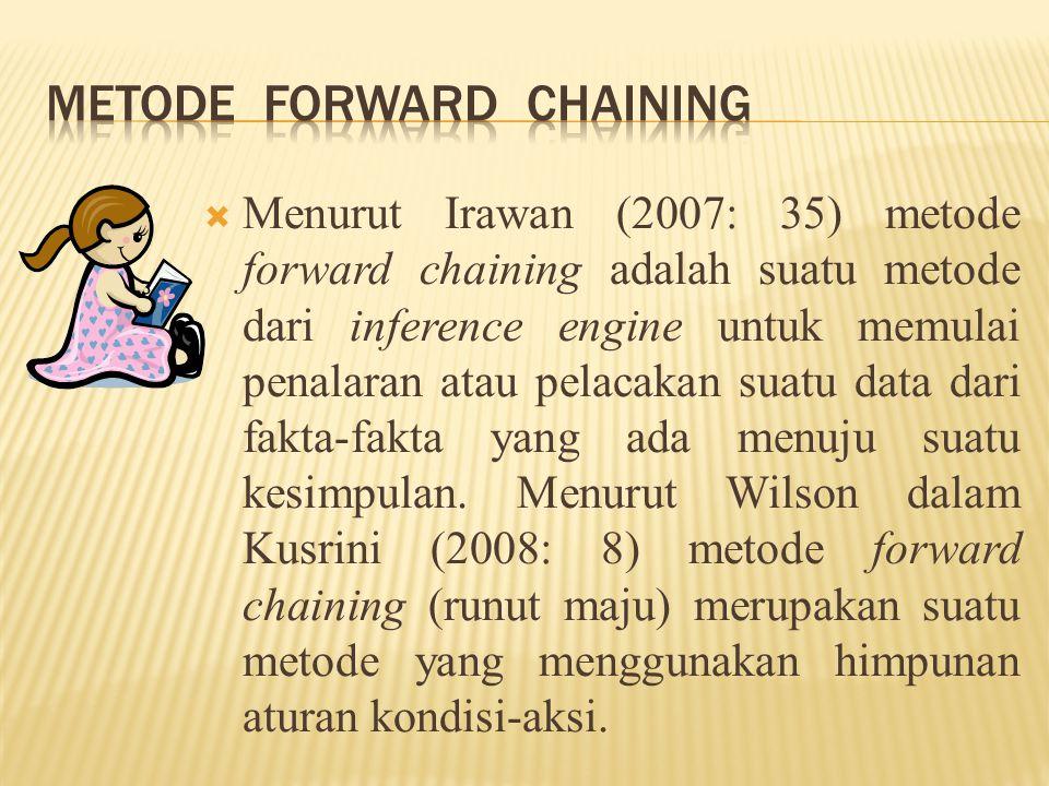  Menurut Irawan (2007: 35) metode forward chaining adalah suatu metode dari inference engine untuk memulai penalaran atau pelacakan suatu data dari f