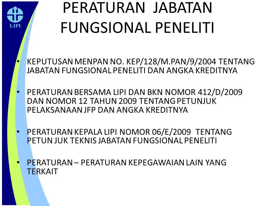 PERATURAN JABATAN FUNGSIONAL PENELITI KEPUTUSAN MENPAN NO. KEP/128/M.PAN/9/2004 TENTANG JABATAN FUNGSIONAL PENELITI DAN ANGKA KREDITNYA PERATURAN BERS