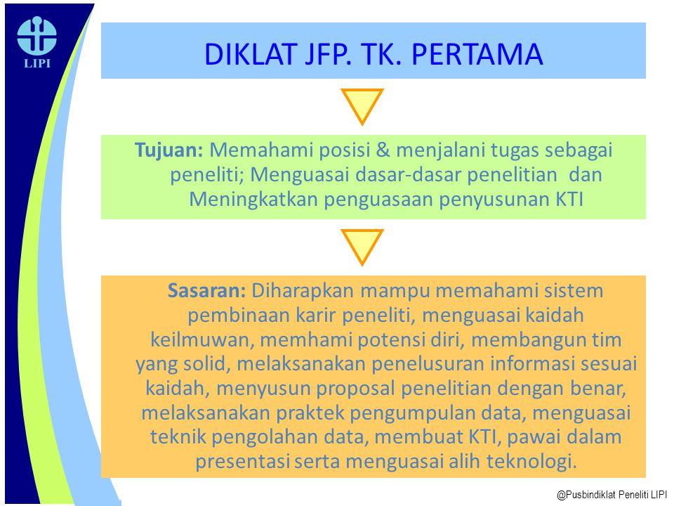 DIKLAT JFP. TK. PERTAMA Tujuan: Memahami posisi & menjalani tugas sebagai peneliti; Menguasai dasar-dasar penelitian dan Meningkatkan penguasaan penyu