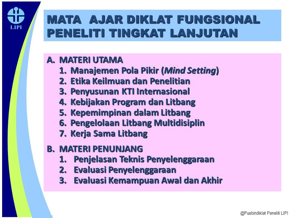 MATA AJAR DIKLAT FUNGSIONAL PENELITI TINGKAT LANJUTAN A.MATERI UTAMA 1. Manajemen Pola Pikir (Mind Setting) 2. Etika Keilmuan dan Penelitian 3. Penyus