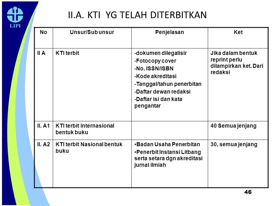 46 II.A. KTI YG TELAH DITERBITKAN NoUnsur/Sub unsurPenjelasanKet II AKTI terbit-dokumen dilegalisir -Fotocopy cover -No. ISSN/ISBN -Kode akreditasi -T