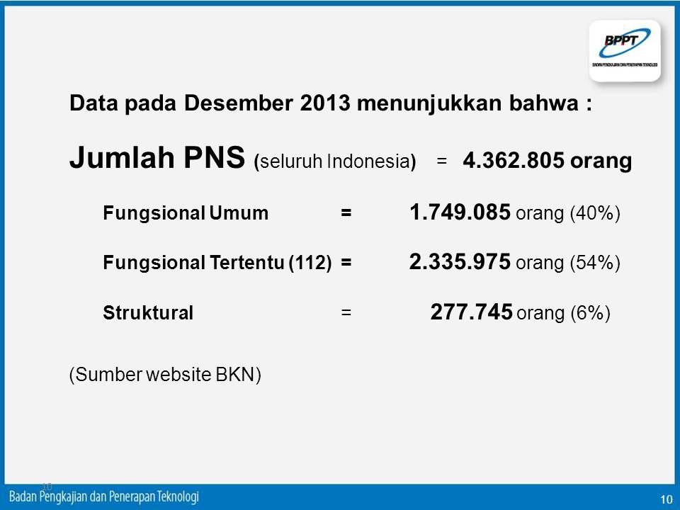 Data pada Desember 2013 menunjukkan bahwa : Jumlah PNS (seluruh Indonesia) = 4.362.805 orang Fungsional Umum= 1.749.085 orang (40%) Fungsional Tertent