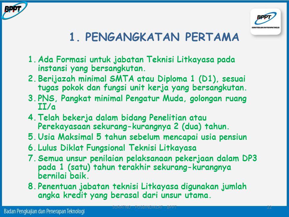1. PENGANGKATAN PERTAMA 1.Ada Formasi untuk jabatan Teknisi Litkayasa pada instansi yang bersangkutan. 2.Berijazah minimal SMTA atau Diploma 1 (D1), s