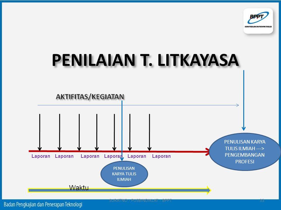 PENILAIAN T. LITKAYASA PENULISAN KARYA TULIS ILMIAH ---> PENGEMBANGAN PROFESI Waktu Laporan 33 PENULISAN KARYA TULIS ILMIAH SURATNO - PUSBINDIKLAT - B