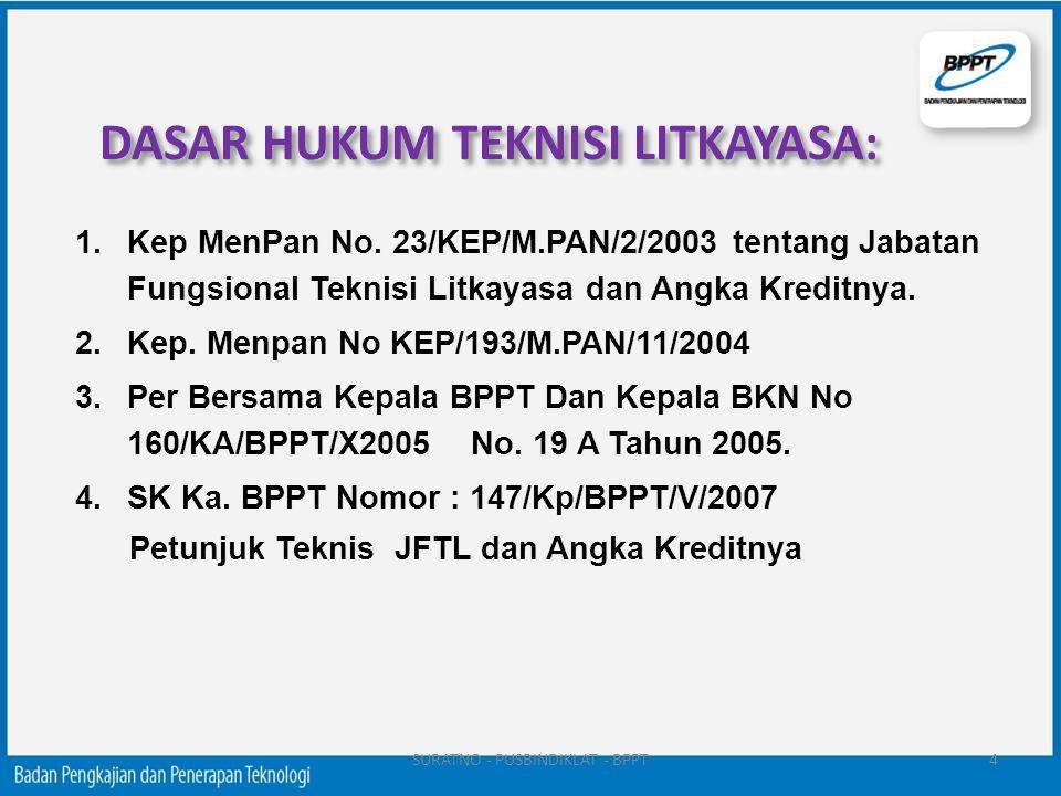 DASAR HUKUM TEKNISI LITKAYASA: 1.Kep MenPan No. 23/KEP/M.PAN/2/2003 tentang Jabatan Fungsional Teknisi Litkayasa dan Angka Kreditnya. 2.Kep. Menpan No