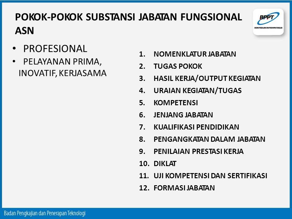 POKOK-POKOK SUBSTANSI JABATAN FUNGSIONAL ASN 1.NOMENKLATUR JABATAN 2.TUGAS POKOK 3.HASIL KERJA/OUTPUT KEGIATAN 4.URAIAN KEGIATAN/TUGAS 5.KOMPETENSI 6.