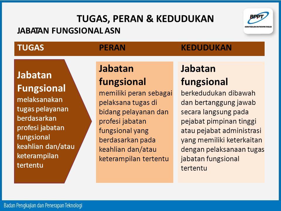 TUGAS, PERAN & KEDUDUKAN JABATAN FUNGSIONAL ASN TUGASPERAN KEDUDUKAN Jabatan Fungsional melaksanakan tugas pelayanan berdasarkan profesi jabatan fungs