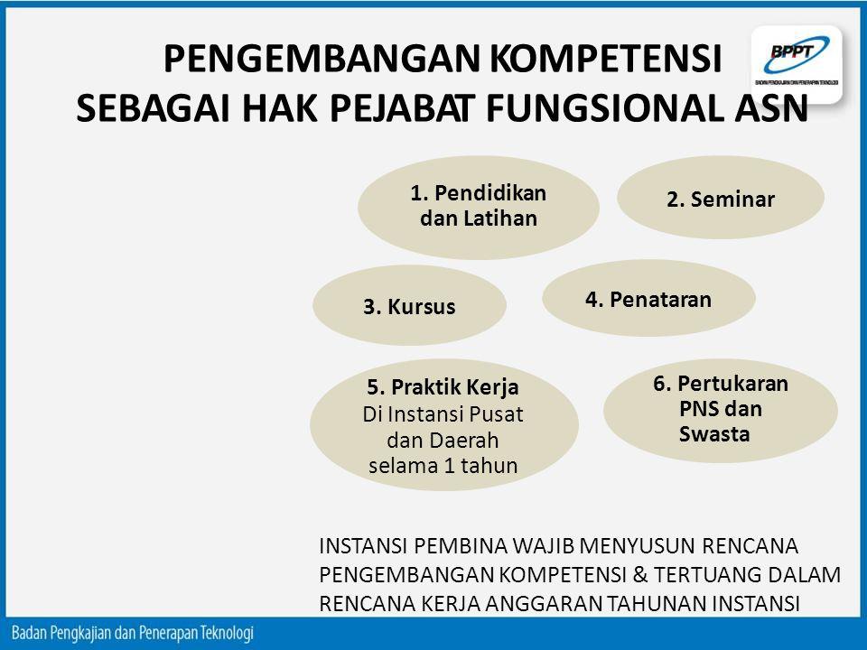 PENGEMBANGAN KOMPETENSI SEBAGAI HAK PEJABAT FUNGSIONAL ASN 2. Seminar 3. Kursus 5. Praktik Kerja Di Instansi Pusat dan Daerah selama 1 tahun 4. Penata