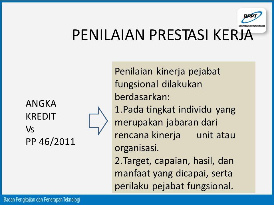 PENILAIAN PRESTASI KERJA Penilaian kinerja pejabat fungsional dilakukan berdasarkan: 1.Pada tingkat individu yang merupakan jabaran dari rencana kiner