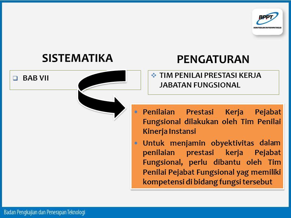 SISTEMATIKA PENGATURAN  BAB VII  TIM PENILAI PRESTASI KERJA JABATAN FUNGSIONAL PenilaianPrestasiKerjaPejabat Fungsional dilakukan oleh Tim Penilai K
