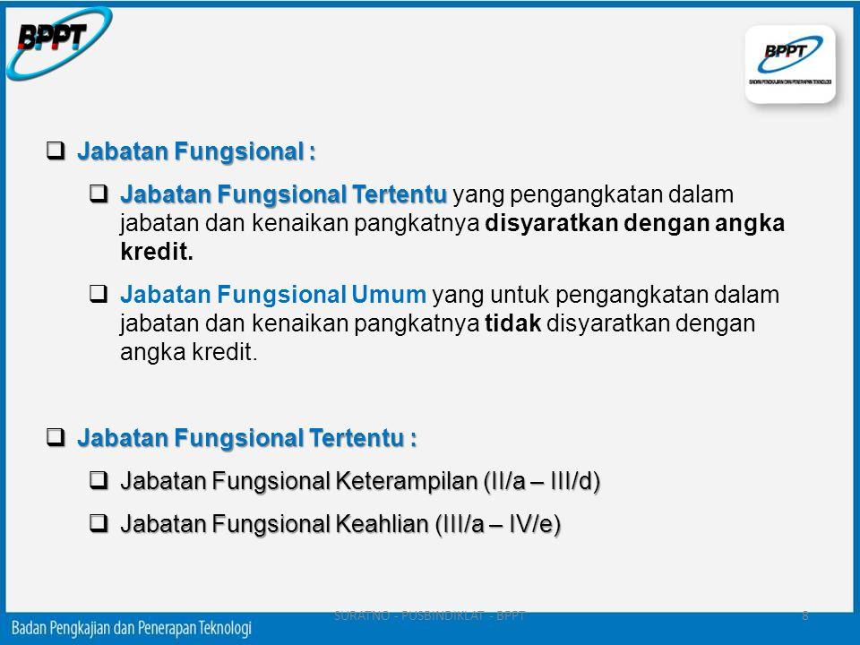  Jabatan Fungsional :  Jabatan Fungsional Tertentu  Jabatan Fungsional Tertentu yang pengangkatan dalam jabatan dan kenaikan pangkatnya disyaratkan