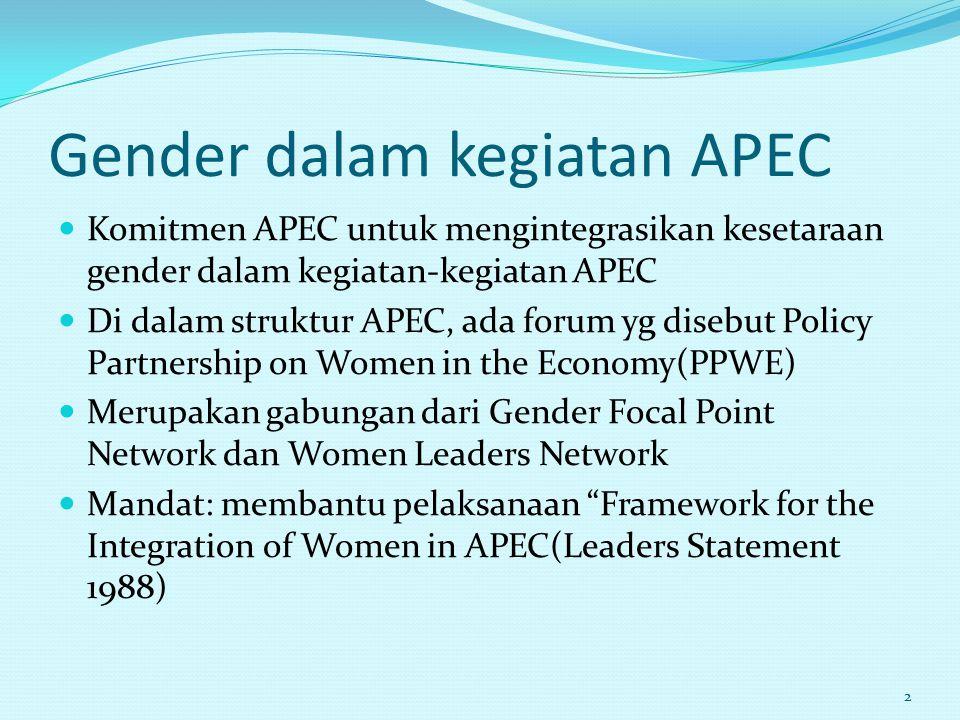 Gender dalam kegiatan APEC Komitmen APEC untuk mengintegrasikan kesetaraan gender dalam kegiatan-kegiatan APEC Di dalam struktur APEC, ada forum yg disebut Policy Partnership on Women in the Economy(PPWE) Merupakan gabungan dari Gender Focal Point Network dan Women Leaders Network Mandat: membantu pelaksanaan Framework for the Integration of Women in APEC(Leaders Statement 1988) 2