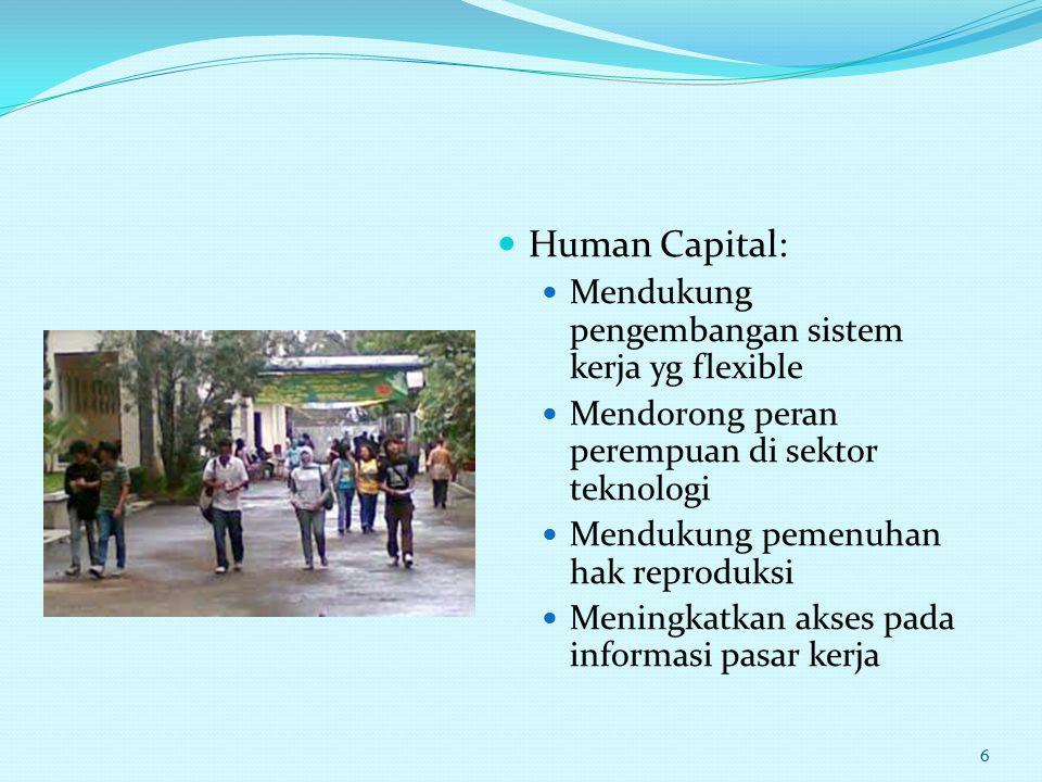 Human Capital: Mendukung pengembangan sistem kerja yg flexible Mendorong peran perempuan di sektor teknologi Mendukung pemenuhan hak reproduksi Meningkatkan akses pada informasi pasar kerja 6