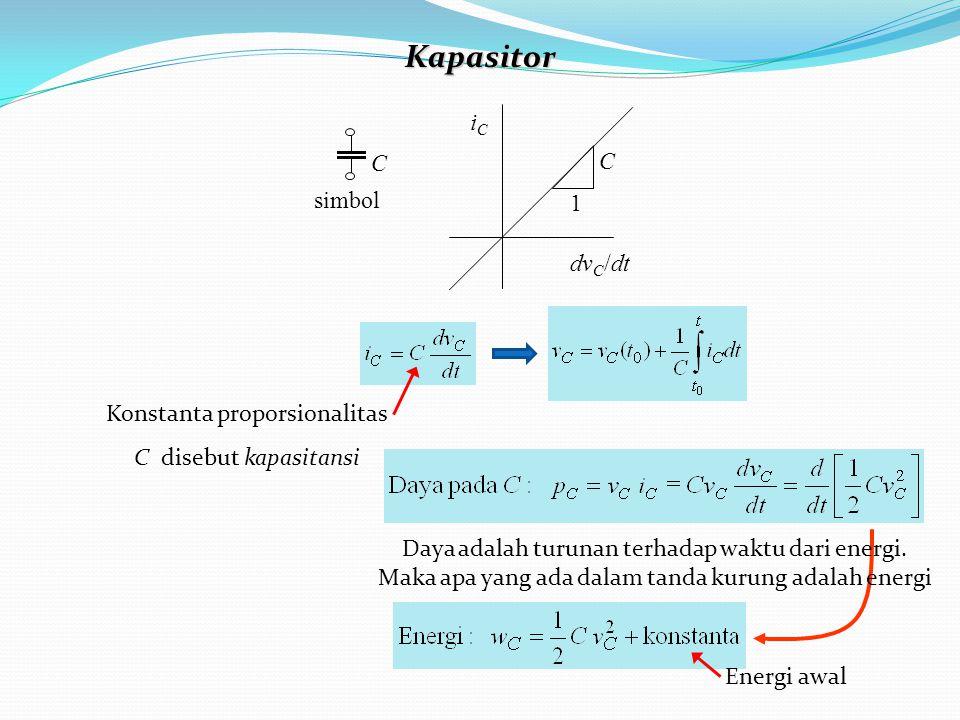 Kapasitor C simbol iCiC C dv C /dt 1 Konstanta proporsionalitas C disebut kapasitansi Daya adalah turunan terhadap waktu dari energi.