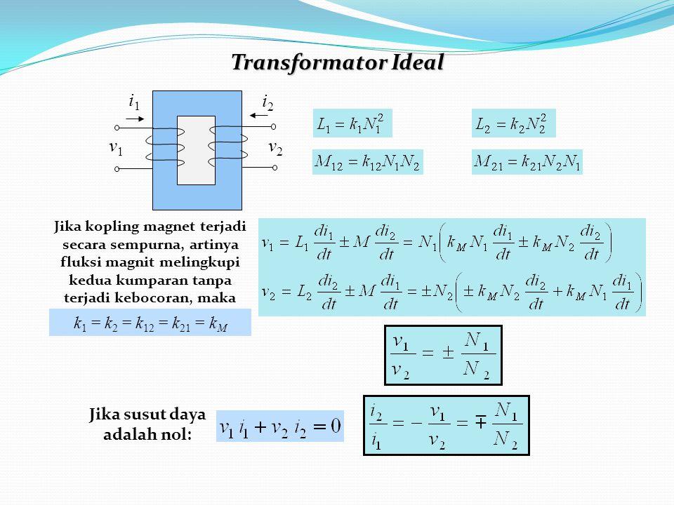 Transformator Ideal i1i1 i2i2 v1v1 v2v2 Jika kopling magnet terjadi secara sempurna, artinya fluksi magnit melingkupi kedua kumparan tanpa terjadi kebocoran, maka k 1 = k 2 = k 12 = k 21 = k M Jika susut daya adalah nol: