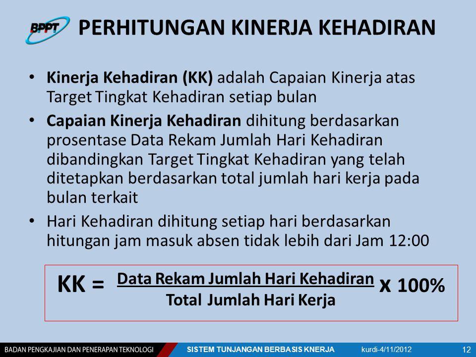 PERHITUNGAN KINERJA KEHADIRAN Kinerja Kehadiran (KK) adalah Capaian Kinerja atas Target Tingkat Kehadiran setiap bulan Capaian Kinerja Kehadiran dihit