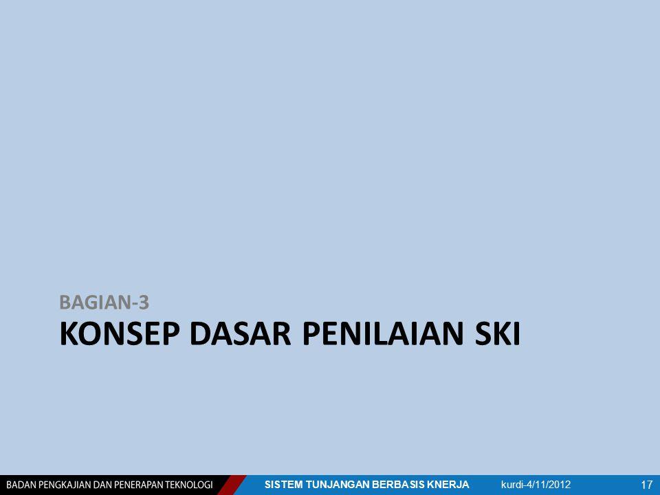 KONSEP DASAR PENILAIAN SKI BAGIAN-3 kurdi-4/11/2012SISTEM TUNJANGAN BERBASIS KNERJA 17