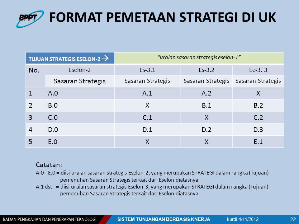 """FORMAT PEMETAAN STRATEGI DI UK TUJUAN STRATEGIS ESELON-2  """"uraian sasaran strategis eselon-1"""" No. Eselon-2Es-3.1Es-3.2Ee-3. 3 Sasaran Strategis 1A.0A"""