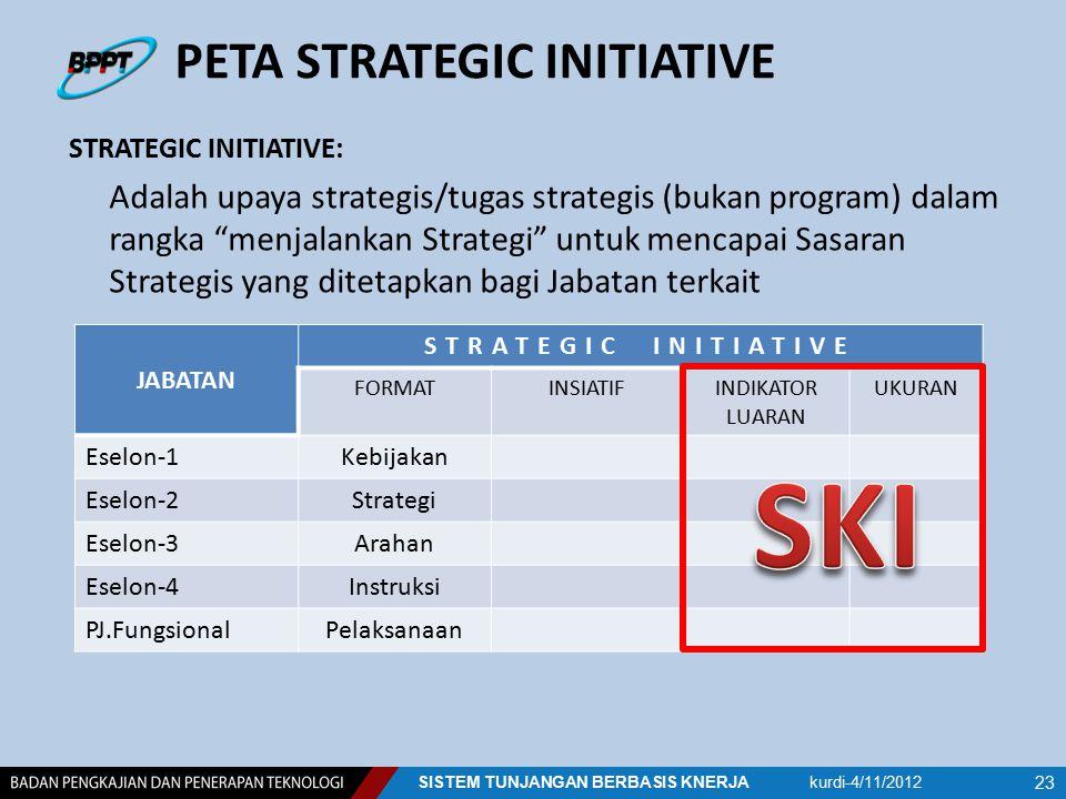 "PETA STRATEGIC INITIATIVE STRATEGIC INITIATIVE: Adalah upaya strategis/tugas strategis (bukan program) dalam rangka ""menjalankan Strategi"" untuk menca"