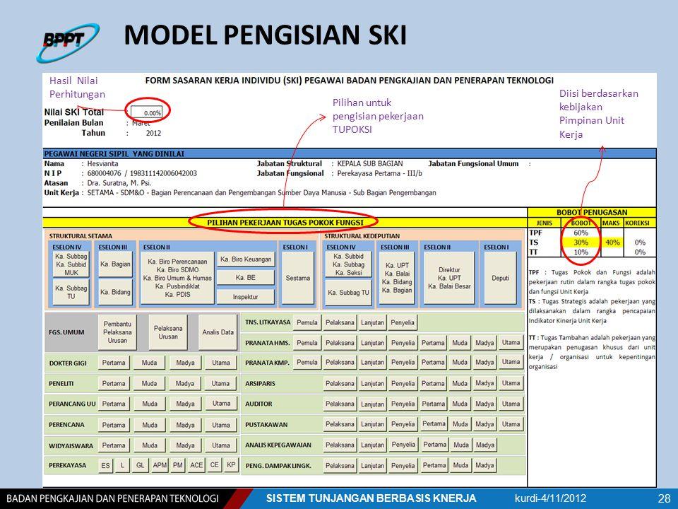 MODEL PENGISIAN SKI Hasil Nilai Perhitungan Diisi berdasarkan kebijakan Pimpinan Unit Kerja Pilihan untuk pengisian pekerjaan TUPOKSI kurdi-4/11/2012