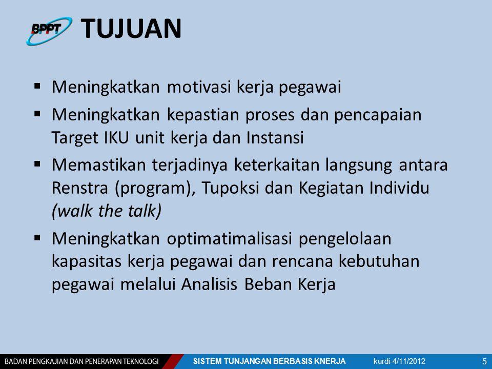 SIKLUS BULANAN PROSES REALISASI TK kurdi-4/11/2012SISTEM TUNJANGAN BERBASIS KNERJA 26 Penetapan Target Capaian Proses Capaian Kinerja Kehadiran dan SKI 25/n-1 1-30 /n Tenggat Waktu Pengiriman Data Pendukung Absensi dari UK 1-2/n+1 Proses Penilaian SKI oleh UK 1-5/n+1 Atasan & Pegawai Evaluasi Capaian Input Absensi Proses otomasi Perhitungan nilai kinerja Nota Dinas TK dari Ro SDM&Oke Ro Keu 6/n+1 3-5/n+1 Pencetakan lampiran Nota Dinas 6/n+1 TK Terbayarkan 15/n+1 Surat Usulan TK Ro Keu ke KPN 7- 8/n+1 Proses Pembayaran TK oleh Ro Keu melalui BRI Proses SP2D di KPN 14/n+1 9-13/n+1 SP2D dari KPN ke Ro Keu Daftar Pembayaran TK Ro Keu ke Bank 8-13/n+1