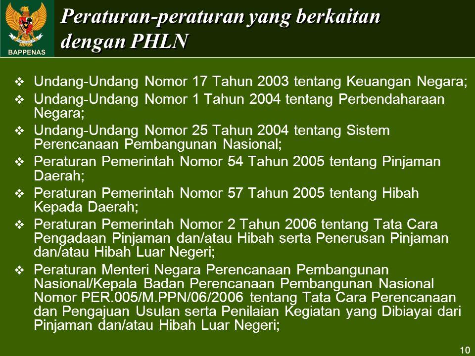 10 Peraturan-peraturan yang berkaitan dengan PHLN  Undang-Undang Nomor 17 Tahun 2003 tentang Keuangan Negara;  Undang-Undang Nomor 1 Tahun 2004 tent