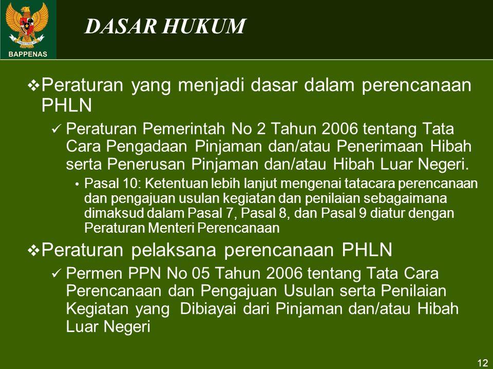 12  Peraturan yang menjadi dasar dalam perencanaan PHLN Peraturan Pemerintah No 2 Tahun 2006 tentang Tata Cara Pengadaan Pinjaman dan/atau Penerimaan