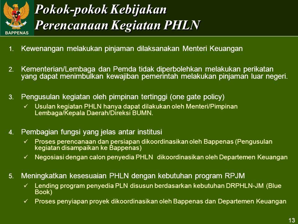 13 Pokok-pokok Kebijakan Perencanaan Kegiatan PHLN 1. Kewenangan melakukan pinjaman dilaksanakan Menteri Keuangan 2. Kementerian/Lembaga dan Pemda tid