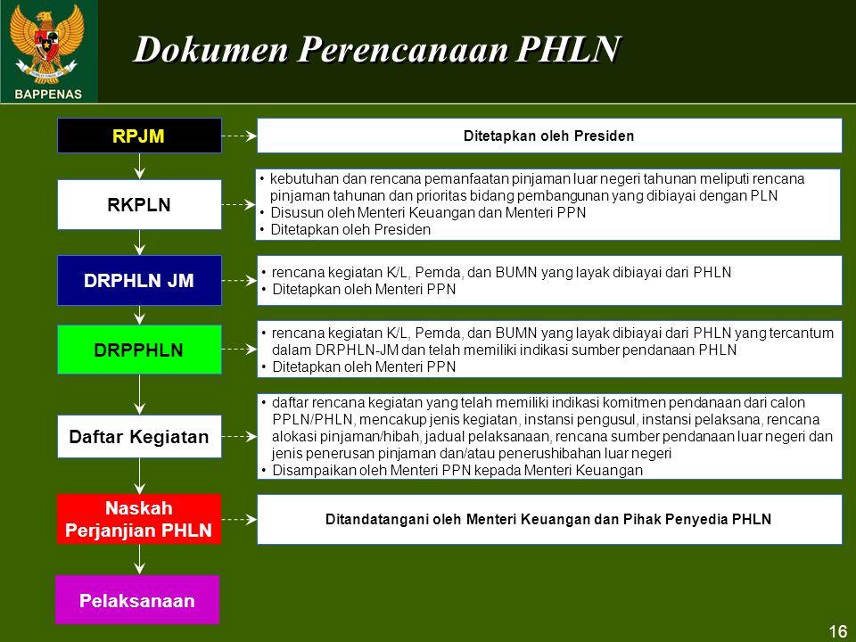16 Dokumen Perencanaan PHLN RPJM Ditetapkan oleh Presiden RKPLN kebutuhan dan rencana pemanfaatan pinjaman luar negeri tahunan meliputi rencana pinjam