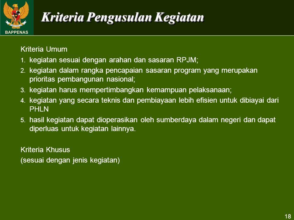 18 Kriteria Pengusulan Kegiatan Kriteria Umum 1. kegiatan sesuai dengan arahan dan sasaran RPJM; 2. kegiatan dalam rangka pencapaian sasaran program y
