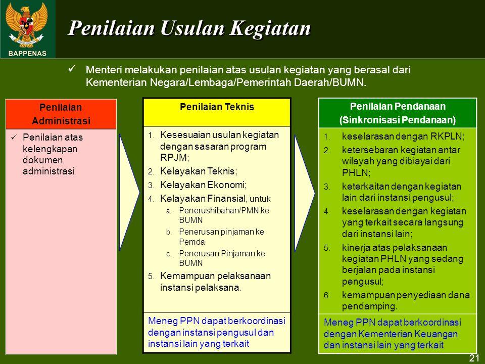 21 Penilaian Usulan Kegiatan Penilaian Administrasi Penilaian atas kelengkapan dokumen administrasi Penilaian Teknis 1. Kesesuaian usulan kegiatan den