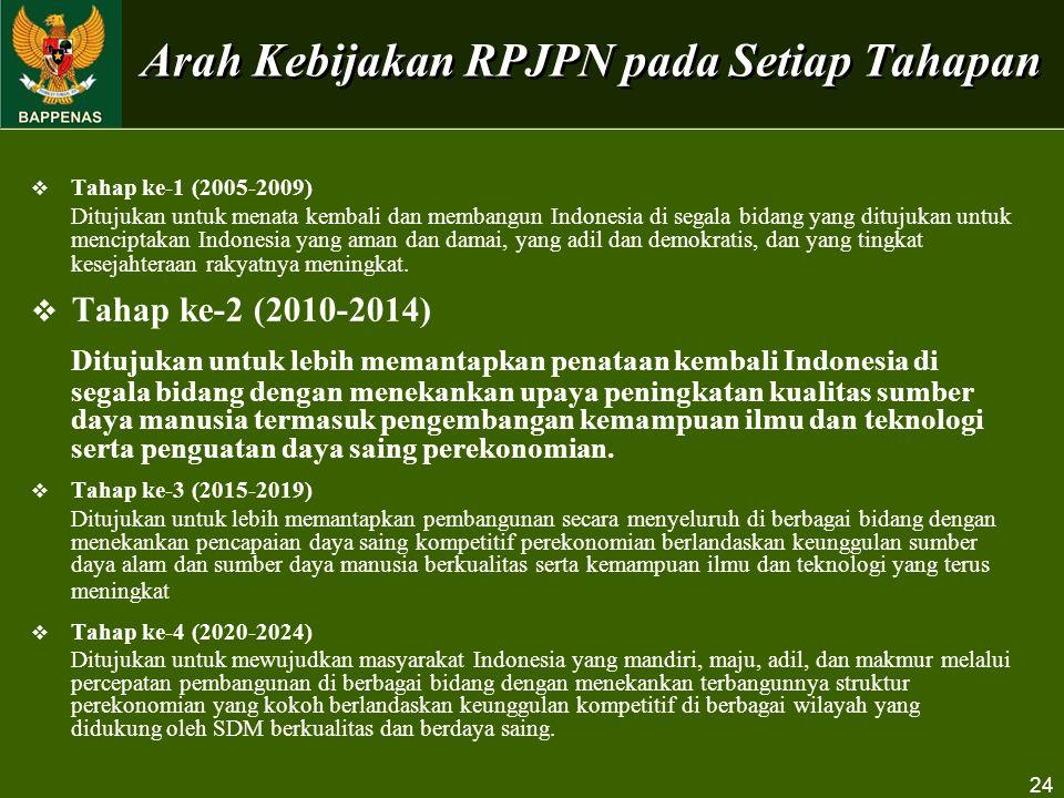 24 Arah Kebijakan RPJPN pada Setiap Tahapan  Tahap ke-1 (2005-2009) Ditujukan untuk menata kembali dan membangun Indonesia di segala bidang yang ditu