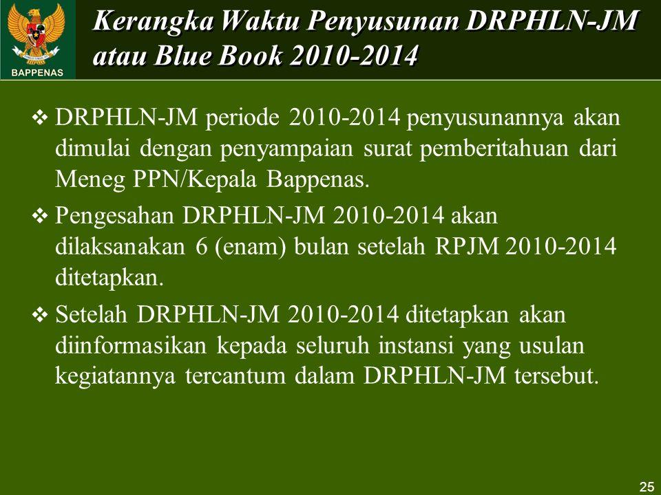 25 Kerangka Waktu Penyusunan DRPHLN-JM atau Blue Book 2010-2014  DRPHLN-JM periode 2010-2014 penyusunannya akan dimulai dengan penyampaian surat pemb