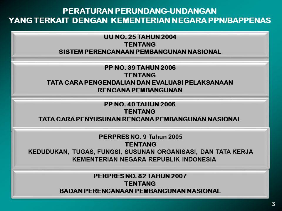 RPJMN 2010 - 2014 Terdiri atas: Buku Imemuat rencana aksi yang menjadi prioritas pembangunan nasional selama lima tahun ke depan.
