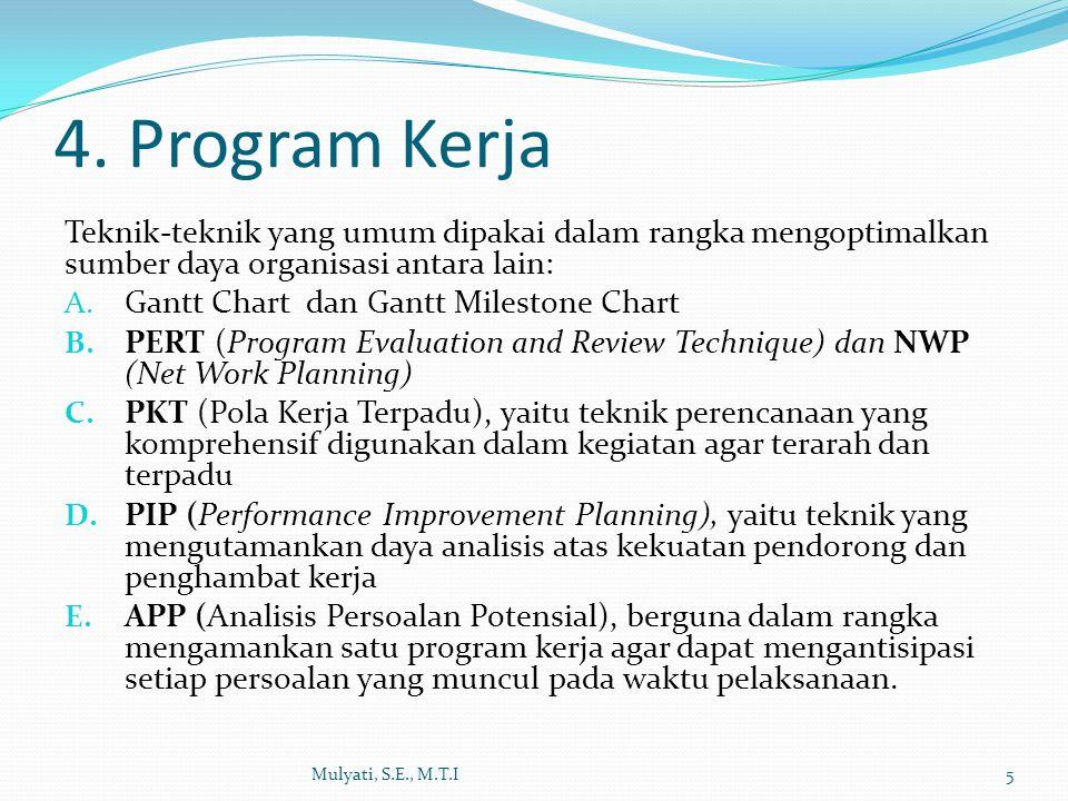 4. Program Kerja Teknik-teknik yang umum dipakai dalam rangka mengoptimalkan sumber daya organisasi antara lain: A. Gantt Chart dan Gantt Milestone Ch