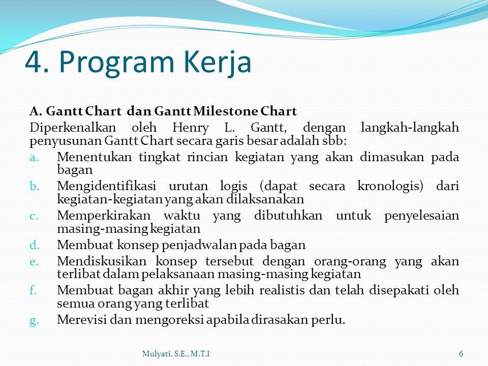 A.Gantt Chart dan Gantt Milestone Chart Diperkenalkan oleh Henry L.