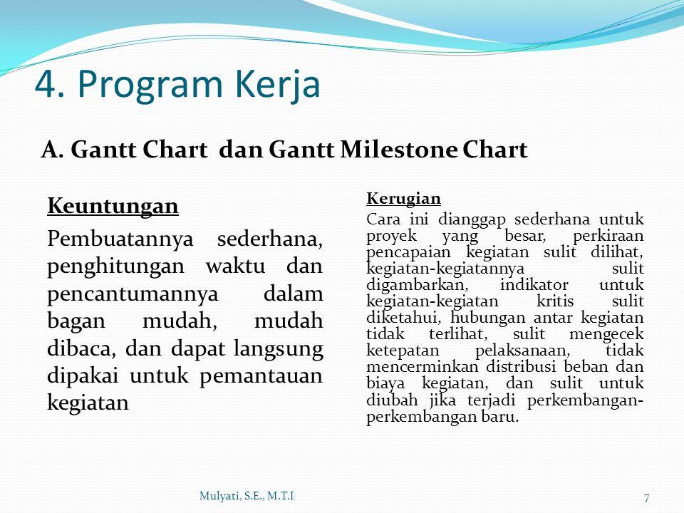 A.Gantt Chart dan Gantt Milestone Chart Mulyati, S.E., M.T.I7 4.